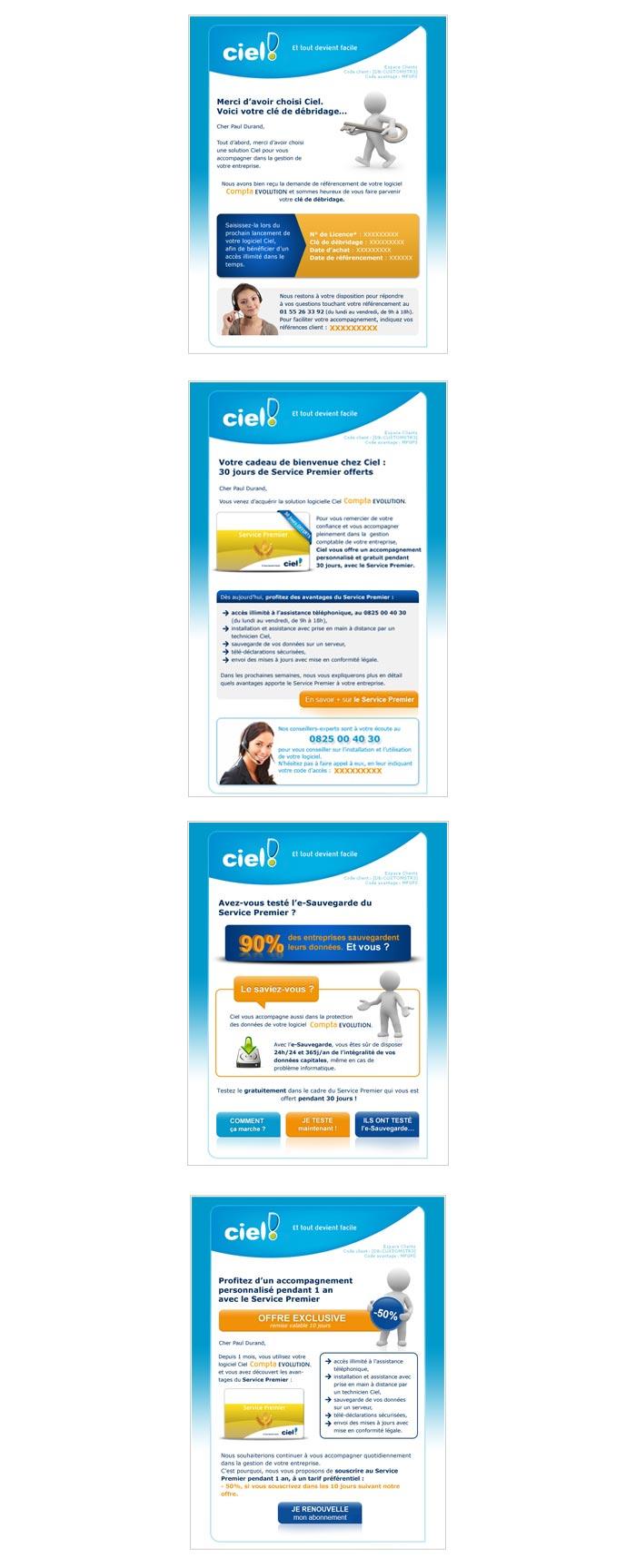 marketing direct et web marketing pour upselling