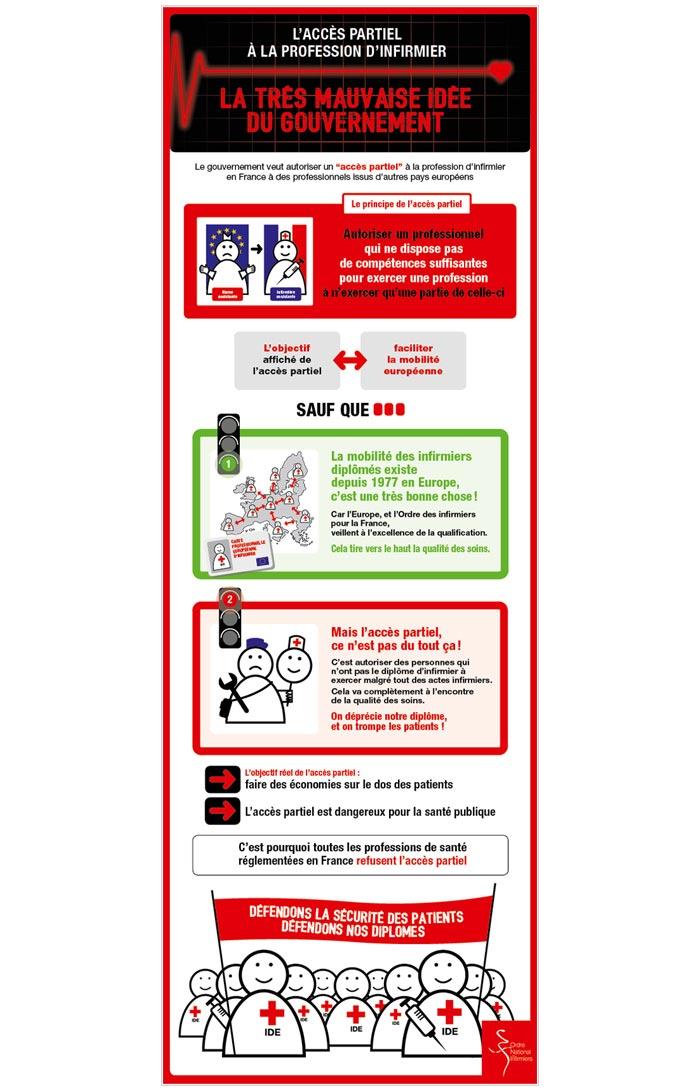 infographie web pour mobilisation infirmiers