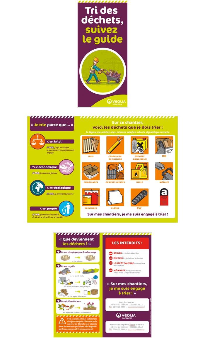 Kits personnalisables de tri des déchet